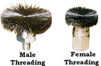 Male Threading, Female Threading